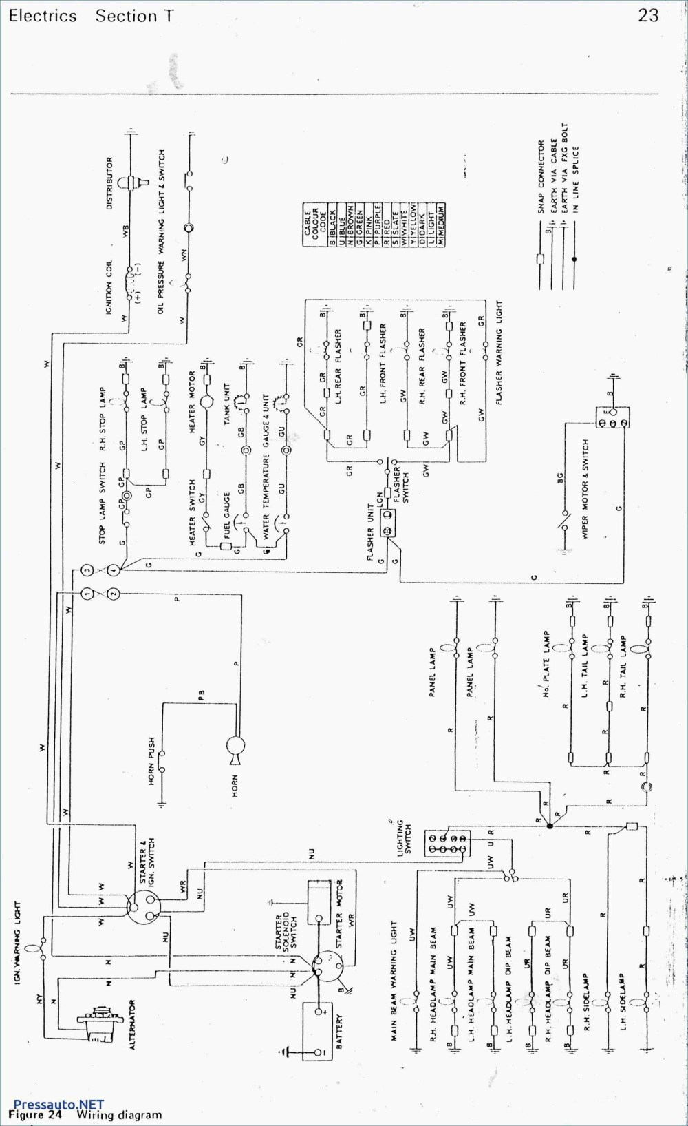 medium resolution of yale hoist wiring diagram