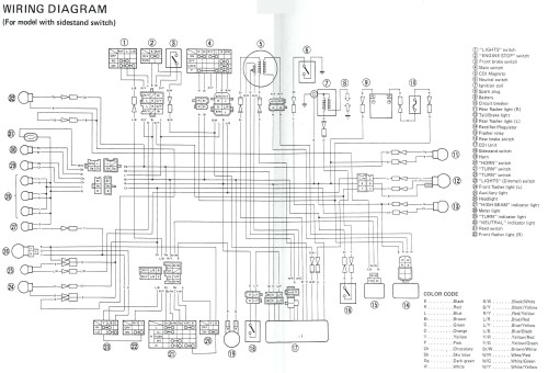 small resolution of yamaha v star 650 wiring diagram tach