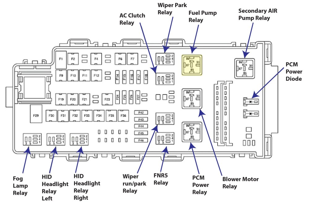 medium resolution of ford focus fuse and relay diagram