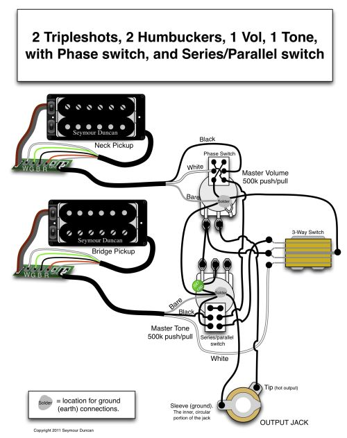 small resolution of irongear pickups seymour duncan wiring diagram