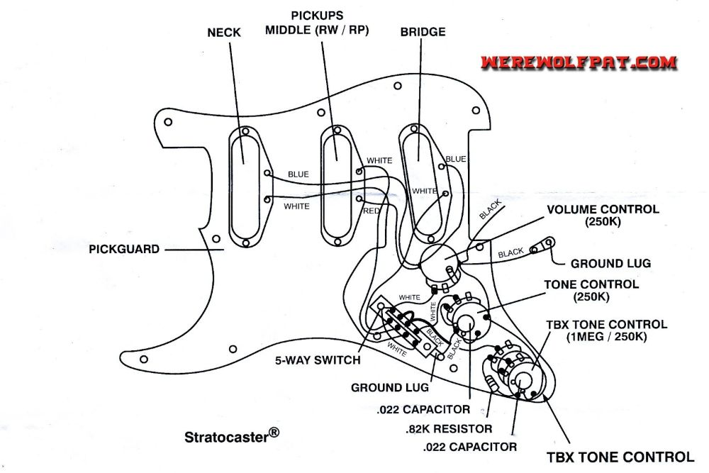 medium resolution of wiring diagram electric guitar wiring diagrams and