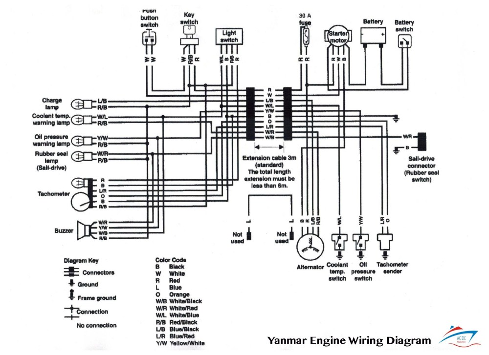 medium resolution of boat gauge wiring diagram for tachometer