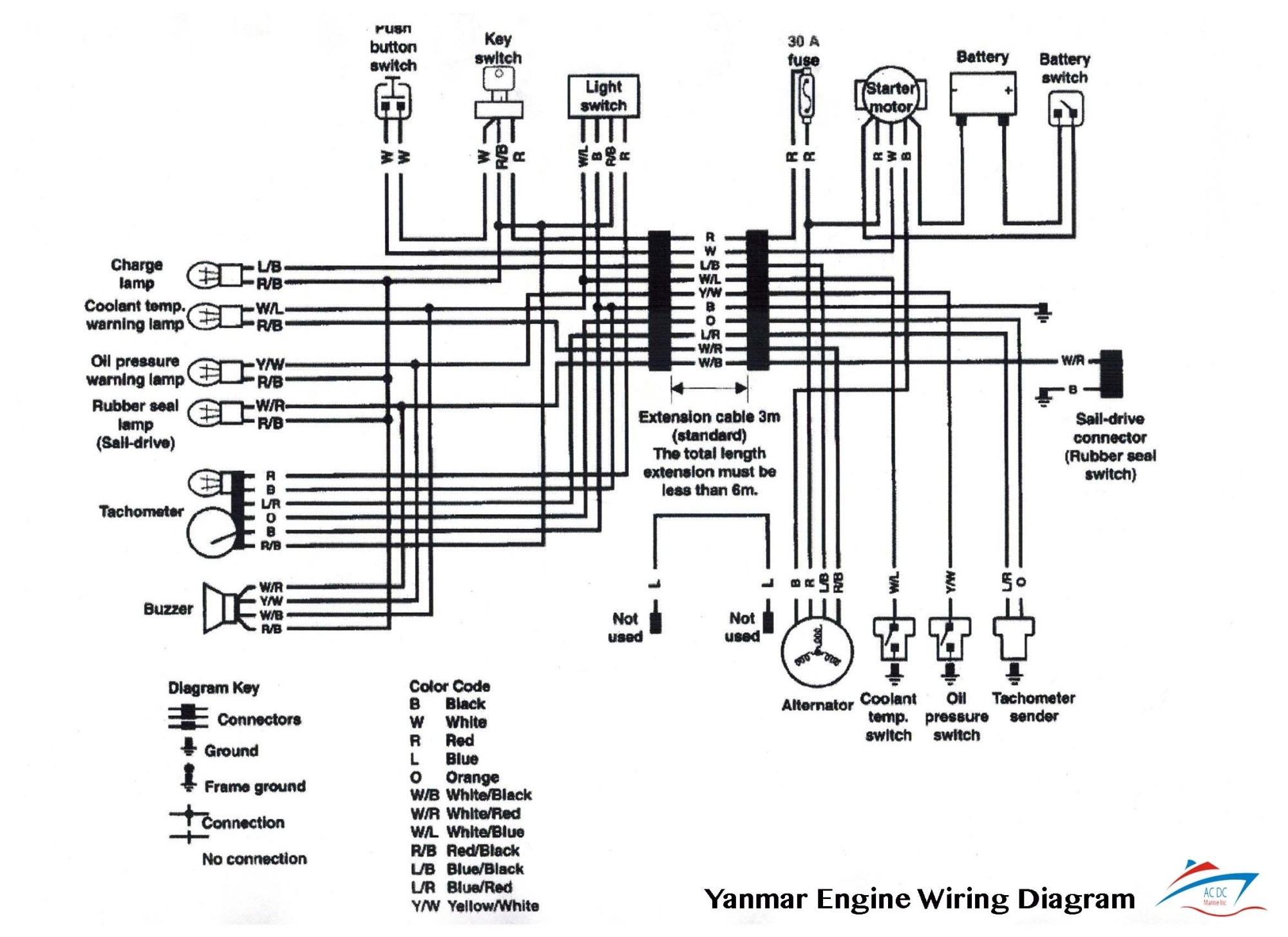 hight resolution of boat gauge wiring diagram for tachometer