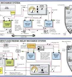 javelin boat wiring wiring diagram world javelin boat wiring harness [ 3090 x 2316 Pixel ]