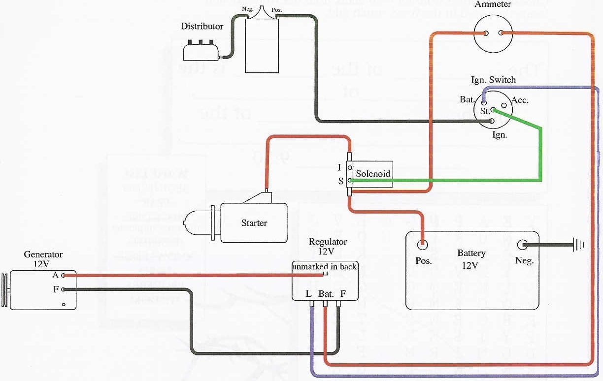 small resolution of 6v positive ground alternator wiring diagram wiring diagram detailed auto wiring diagram positive ground 6 volt positive ground electrical system wiring