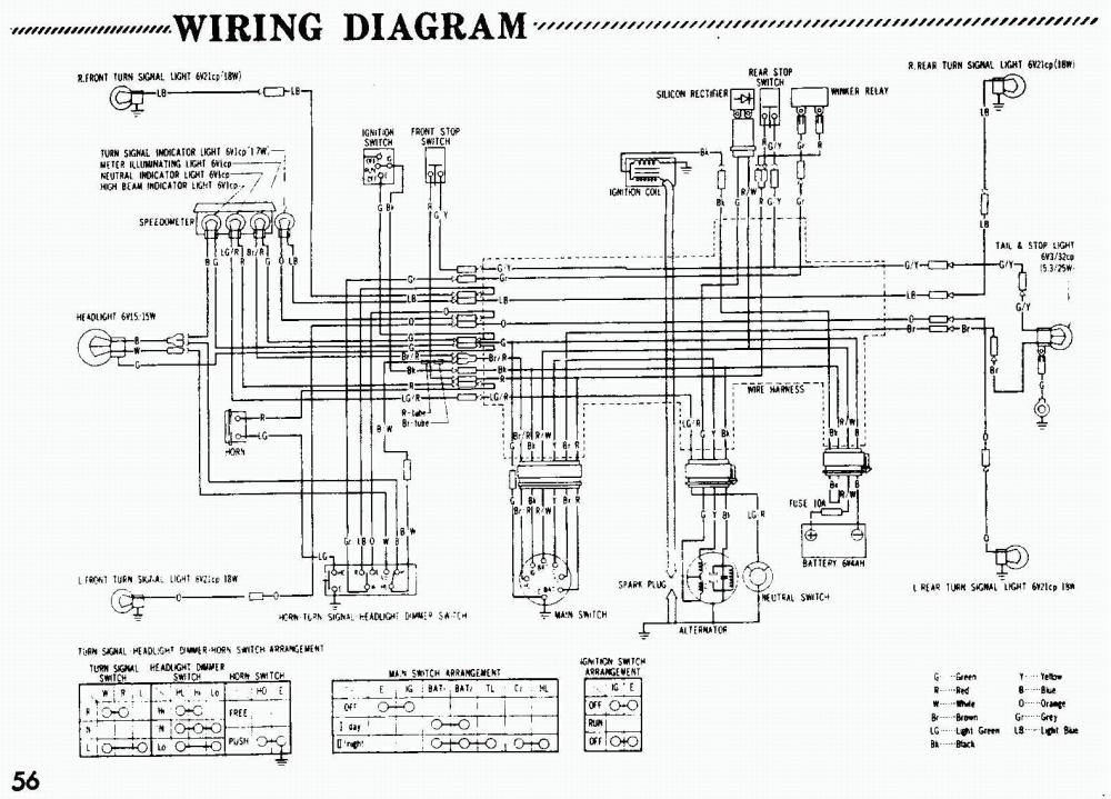 medium resolution of honda cl70 wiring wiring diagram page honda cl70 wiring