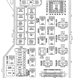 2004 gmc envoy fuse box located wiring diagram database [ 1782 x 2675 Pixel ]