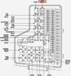 1999 dodge ram 1500 fuse box wiring diagram blog 1999 dodge dakota fuse box location 1999 dodge fuse box [ 2278 x 2975 Pixel ]