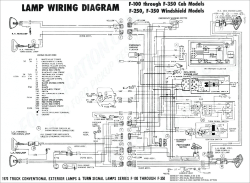 small resolution of ford f150 trailer wiring harness diagram
