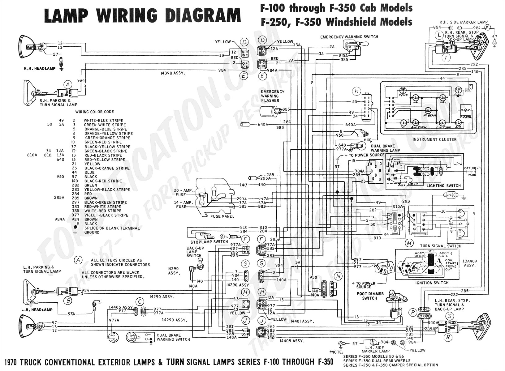 hight resolution of ford lt9000 starter wiring electrical schematic wiring diagram 97 l9000 wiring schematic another blog about wiring