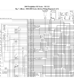 freightliner m2 wiring diagram download [ 1280 x 800 Pixel ]