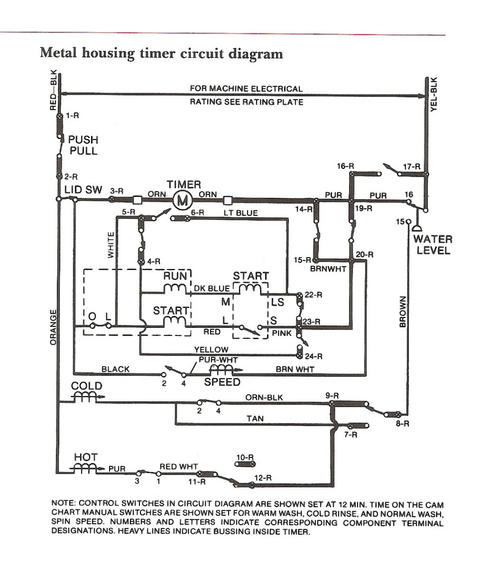 Ge Ac Diagram - Catalogue of Schemas Ge Air Conditioner Disconnect Wiring Diagram on
