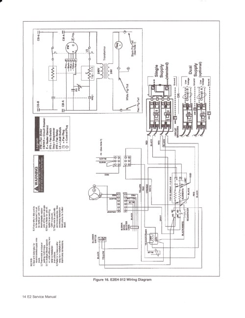 small resolution of gallery of miller electric furnace wiring diagram download