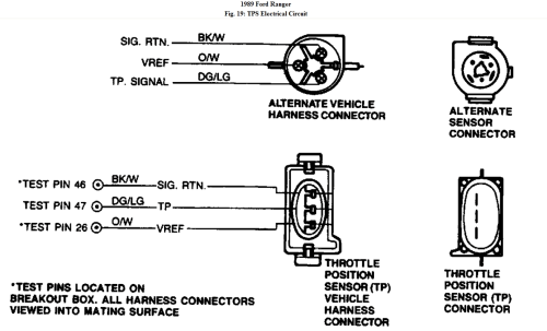 small resolution of ford tps wiring diagram wiring diagramford tps wiring diagram
