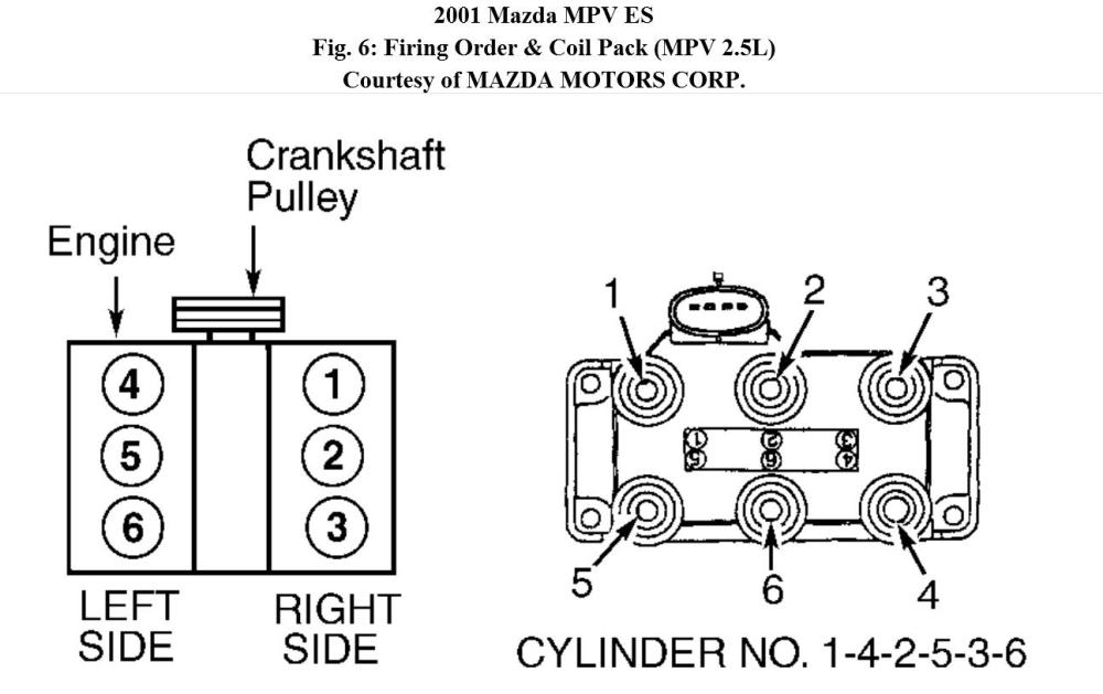 medium resolution of spark plug wire to coil diagram for mazda mpv needed