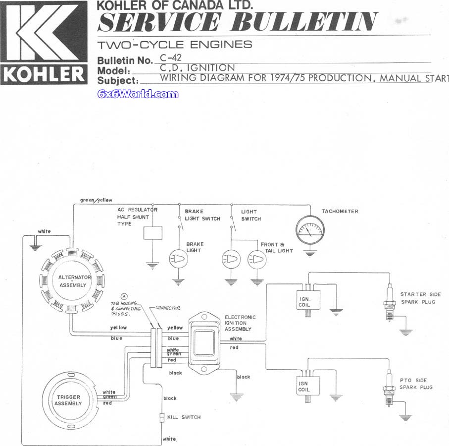 kohler engine wire harness best wiring library kohler magnum 18 hp 1995 kohler cv15s carburetor diagram [ 907 x 900 Pixel ]