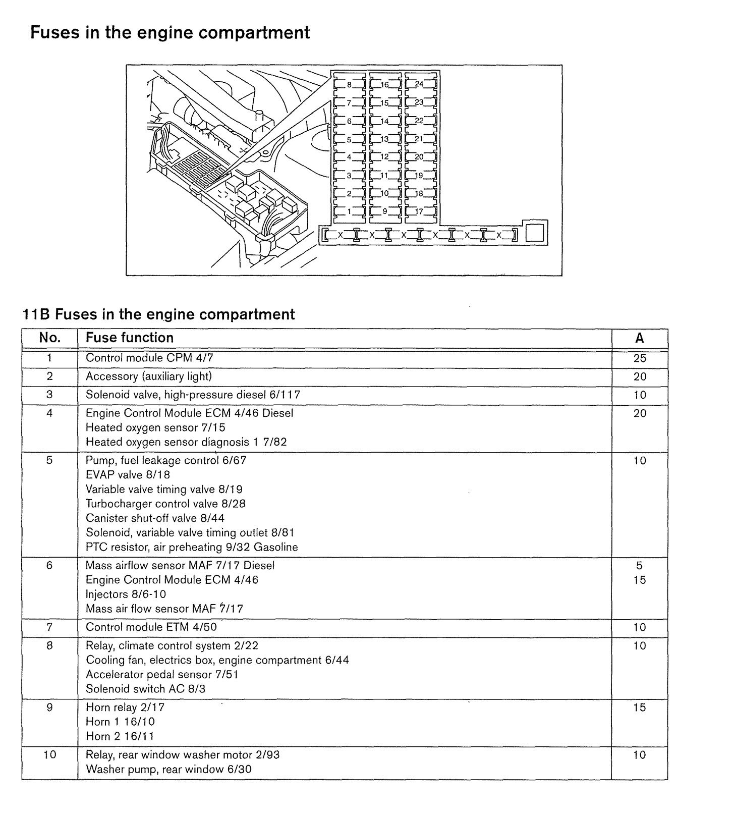 hight resolution of 2002 volvo s60 fuse diagram wiring diagram paper 07 volvo s60 fuse diagrams
