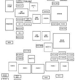 2006 ford fusion carpet wiring diagram database 2006 ford fusion sel fuse box diagram [ 1025 x 1388 Pixel ]