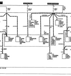 mercedes c280 fuse box diagram mercedes benz 300e [ 1175 x 893 Pixel ]