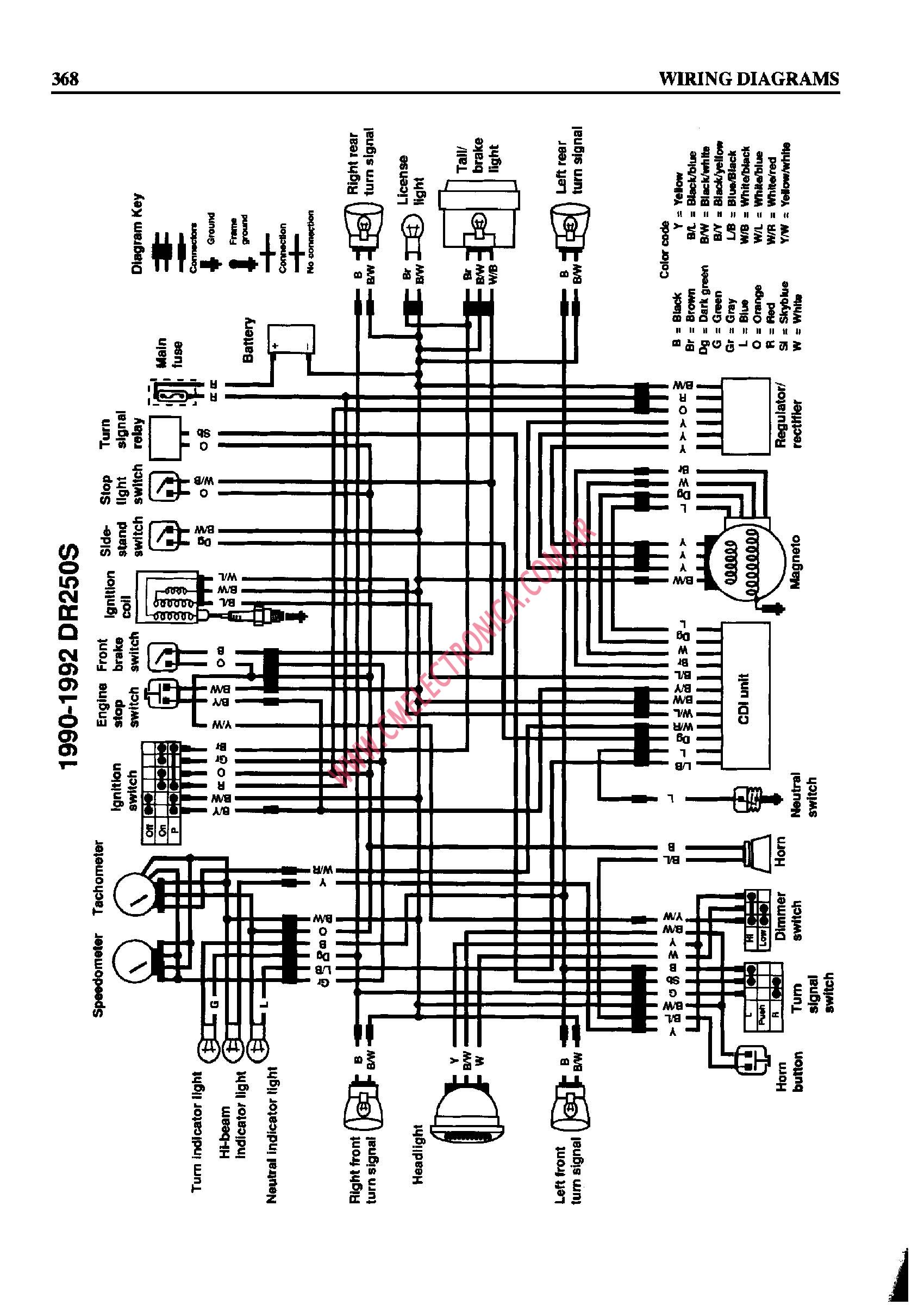 hight resolution of dr250 wiring diagram wiring diagrams posts dr250 wiring diagram