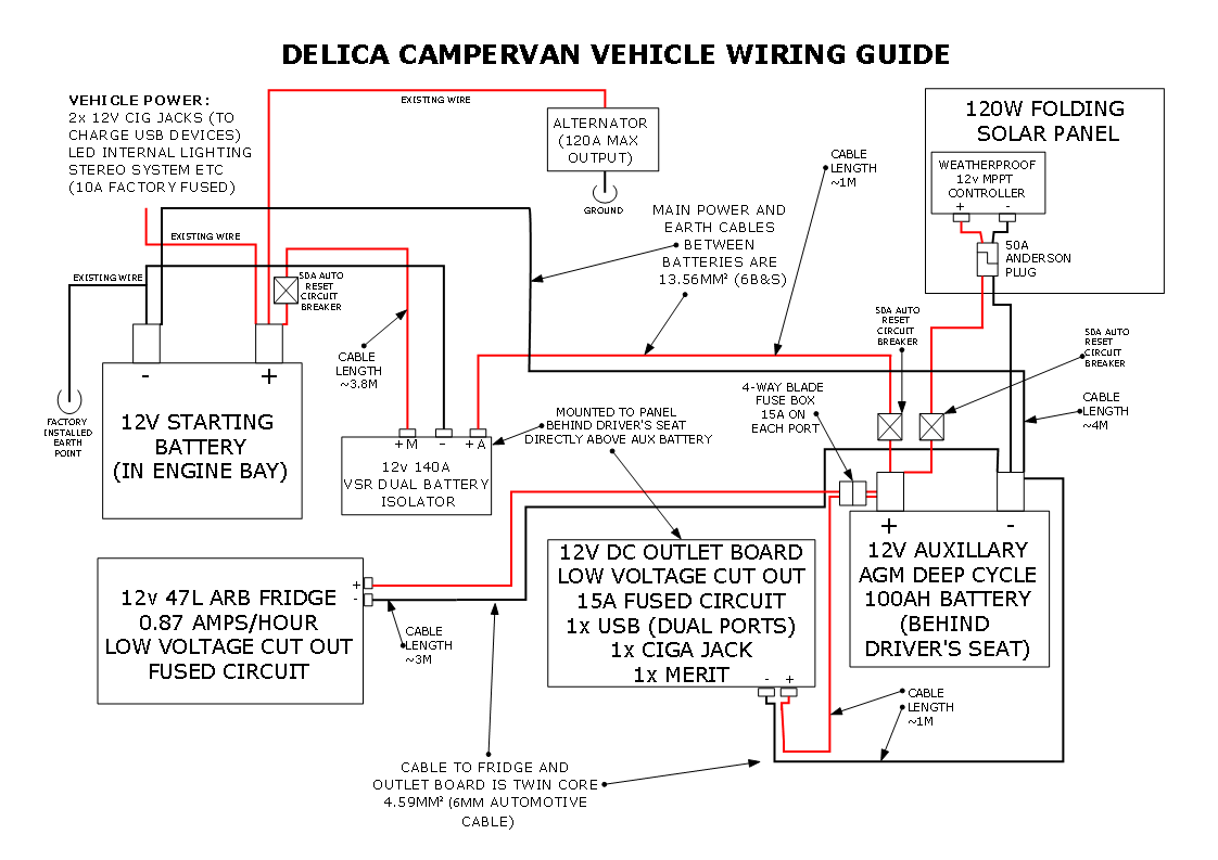 our delica campervan s 12v electrical setup comfortably lost dual battery system wiring diagram schematic shows the [ 1122 x 793 Pixel ]