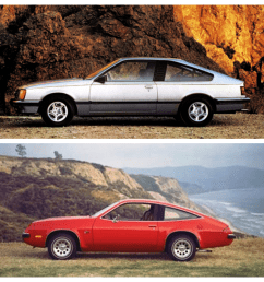 the chevrolet monza in hatchback coupe form measured 179 3 inches long and 65 4 inches wide the opel was bigger but being european  [ 1200 x 1200 Pixel ]