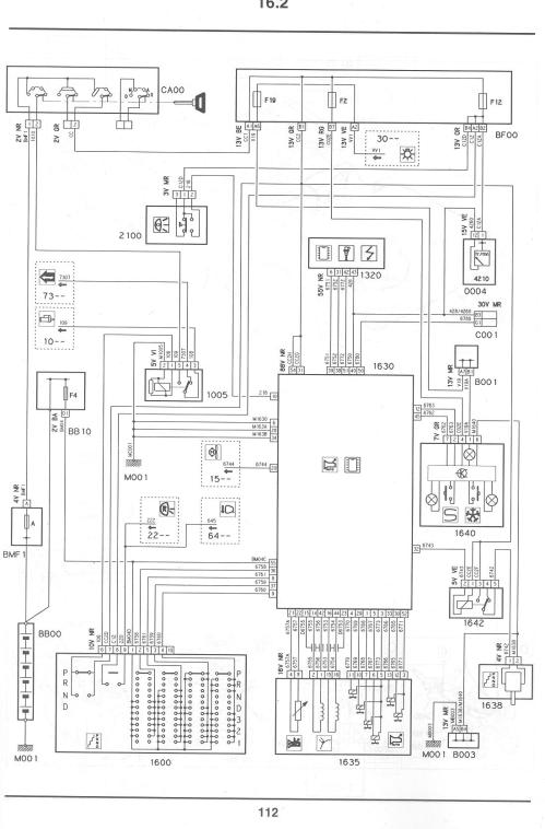 small resolution of fuse box in citroen picasso wiring diagram database citroen xsara 2 wiring diagram citroen c3 wiring