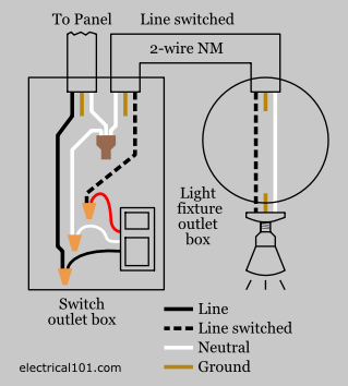 3 Wire Photocell Wiring Diagram Diagram Wiring Diagrams