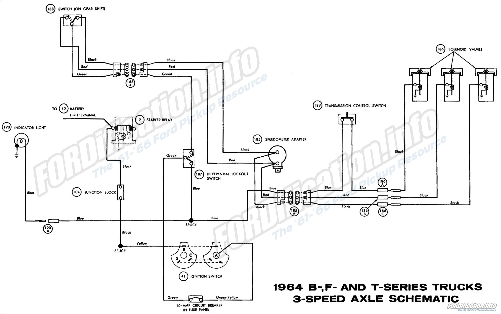 hight resolution of ford truck wiring diagrams