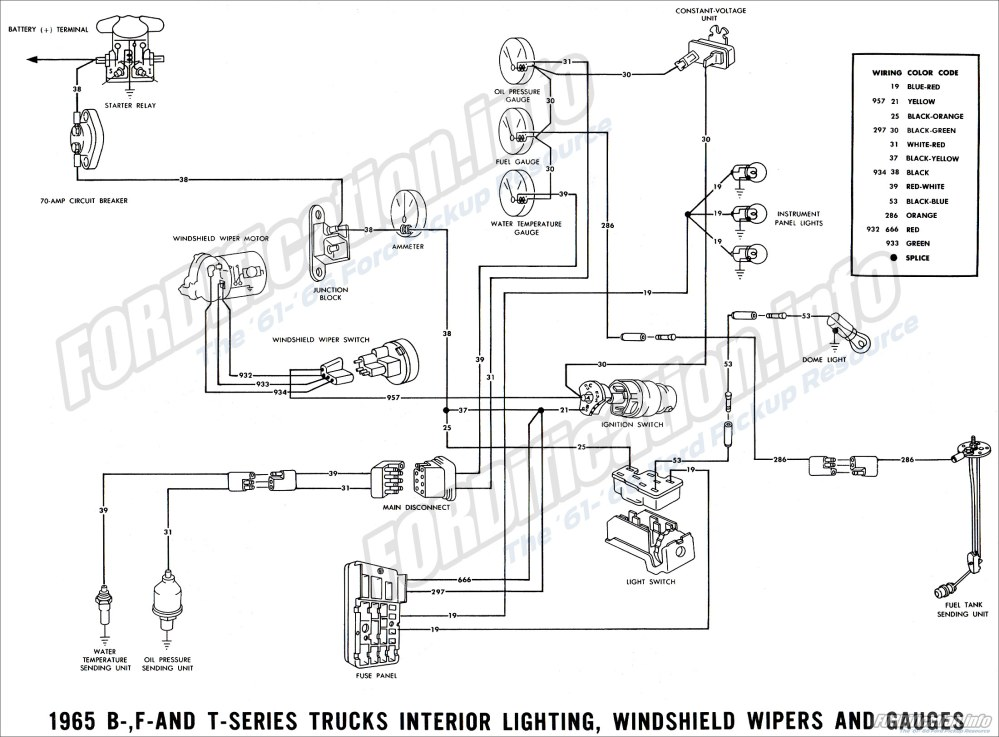 medium resolution of 1965 ford truck wiring harness use wiring diagram 1965 ford f100 wiring color
