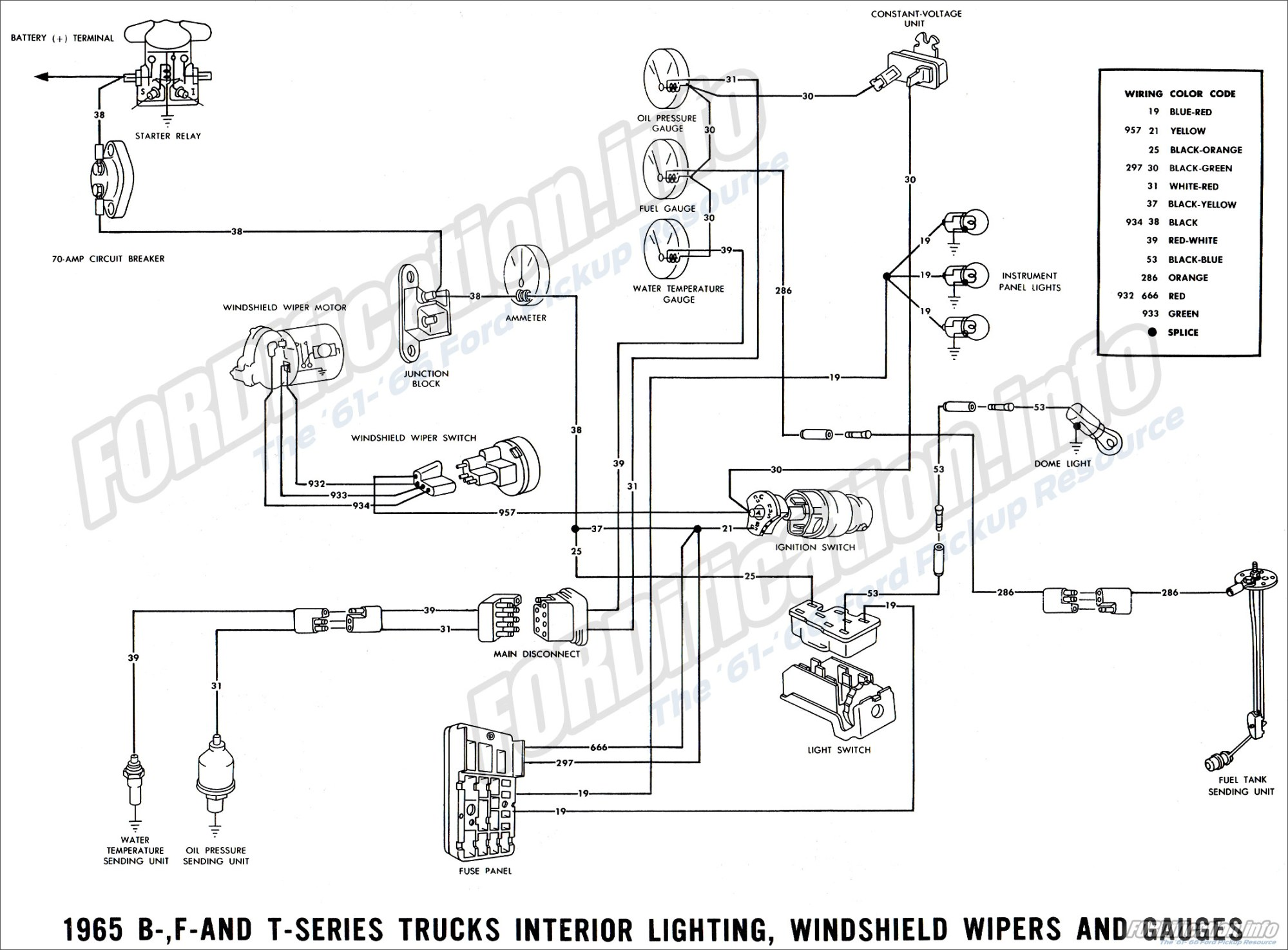 hight resolution of 1965 ford truck wiring wiring diagram database 65 ford f100 wiring diagram
