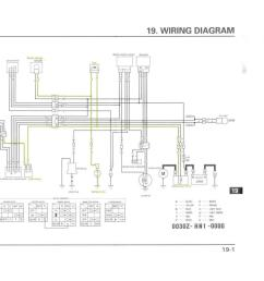 honda 400 ex wiring harness wiring diagram features [ 1294 x 1000 Pixel ]