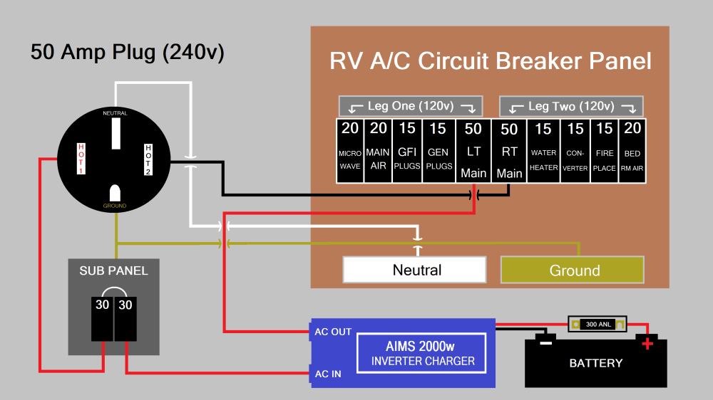 medium resolution of ac wiring schematic