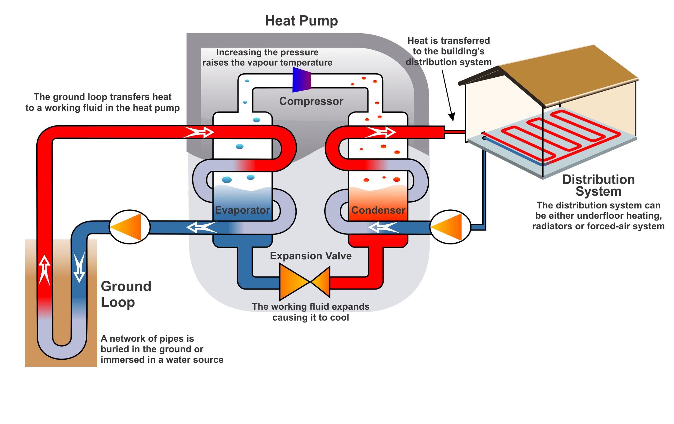 hight resolution of natural refrigerants could replace cfcs hcfcs and hfcs in geothermal heat pumps to reduce energy consumption and operating costs