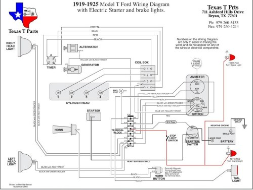 small resolution of 1925 model t wiring diagrams wiring diagram name wiring diagram model t 1925