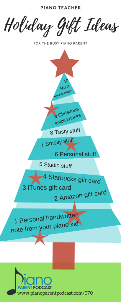 Christmas Itunes Gift Card