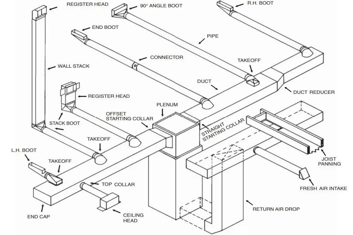 hight resolution of home hvac duct design