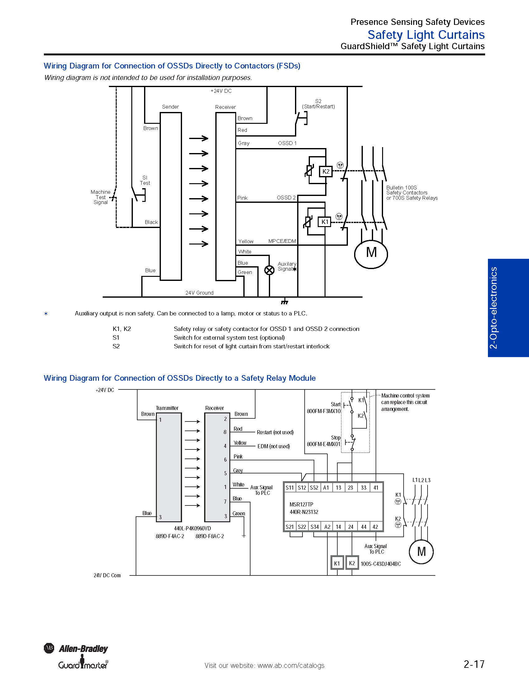 nissan ud 440 wiring diagram marvelous perkins 4 108 alternator wiring diagram photos best [ 1700 x 2199 Pixel ]