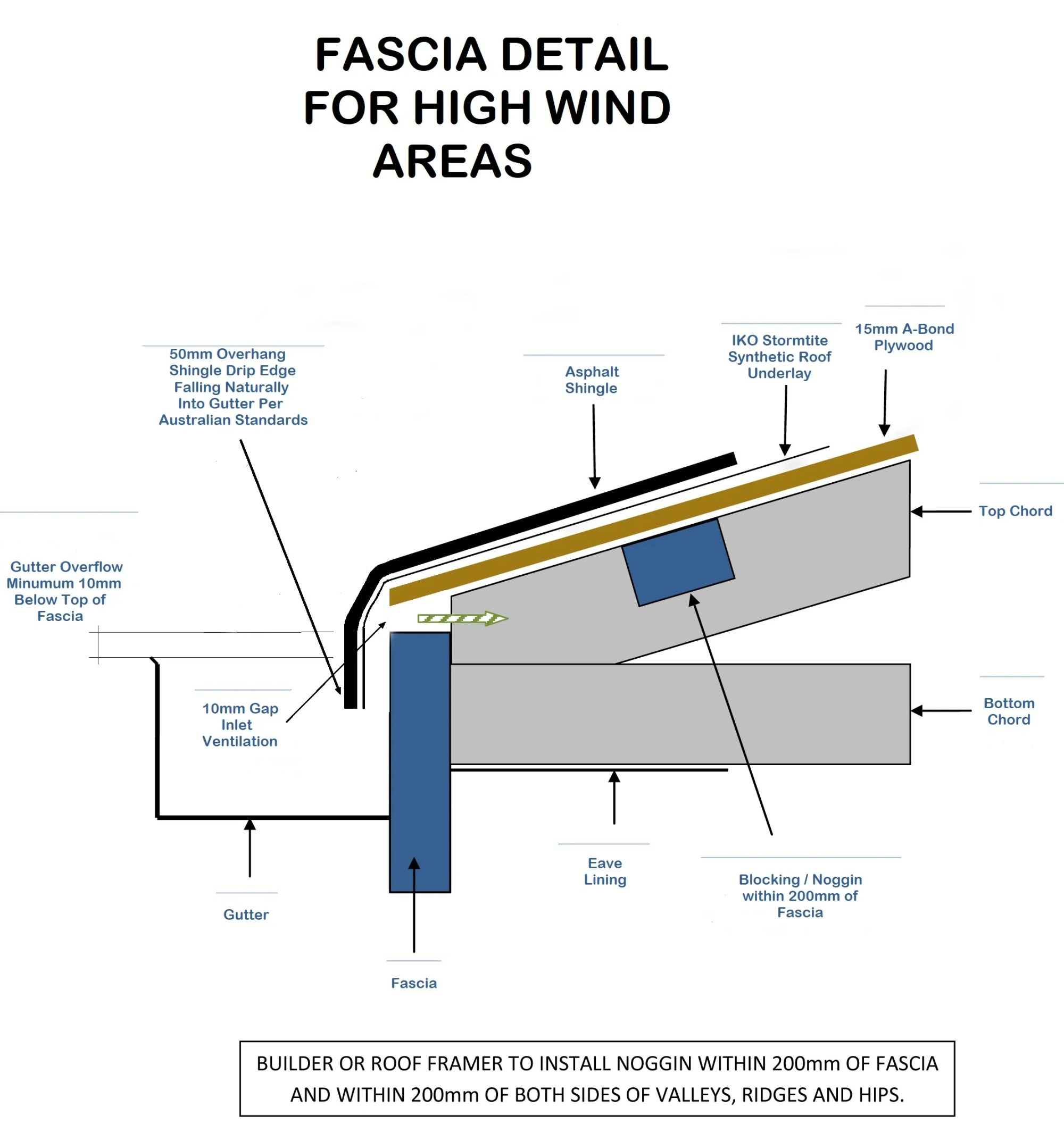 hight resolution of fascia detail high winds