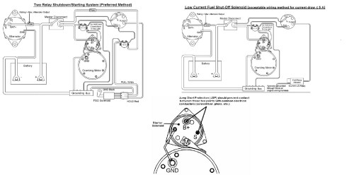small resolution of basic fuel shutoff solenoid and starter wiring information