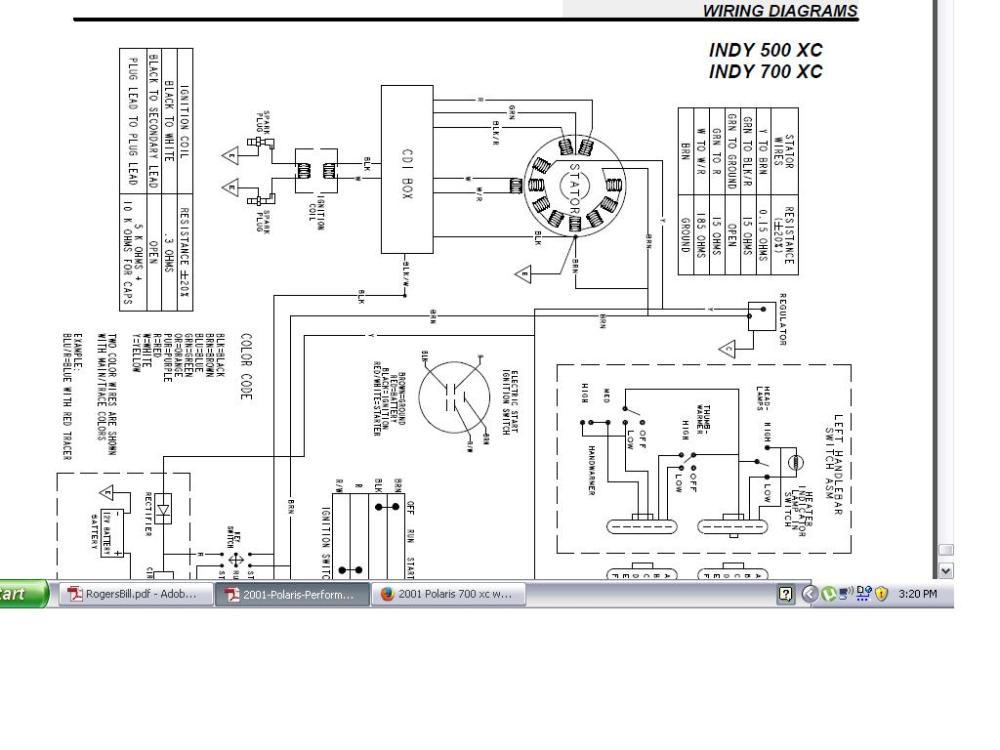 medium resolution of wiring diagram polaris 250