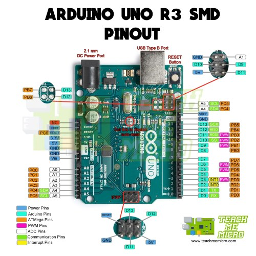 small resolution of arduino uno pinout diagram