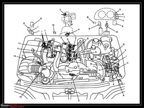 small resolution of 2001 suzuki swift engine diagram wiring diagram database maruti car engine diagram maruti engine diagram
