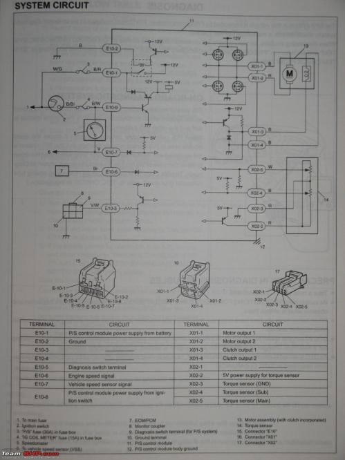 small resolution of alto car electrical wiring diagram