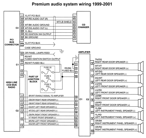 2001 Jeep Cherokee Radio Wiring Diagram