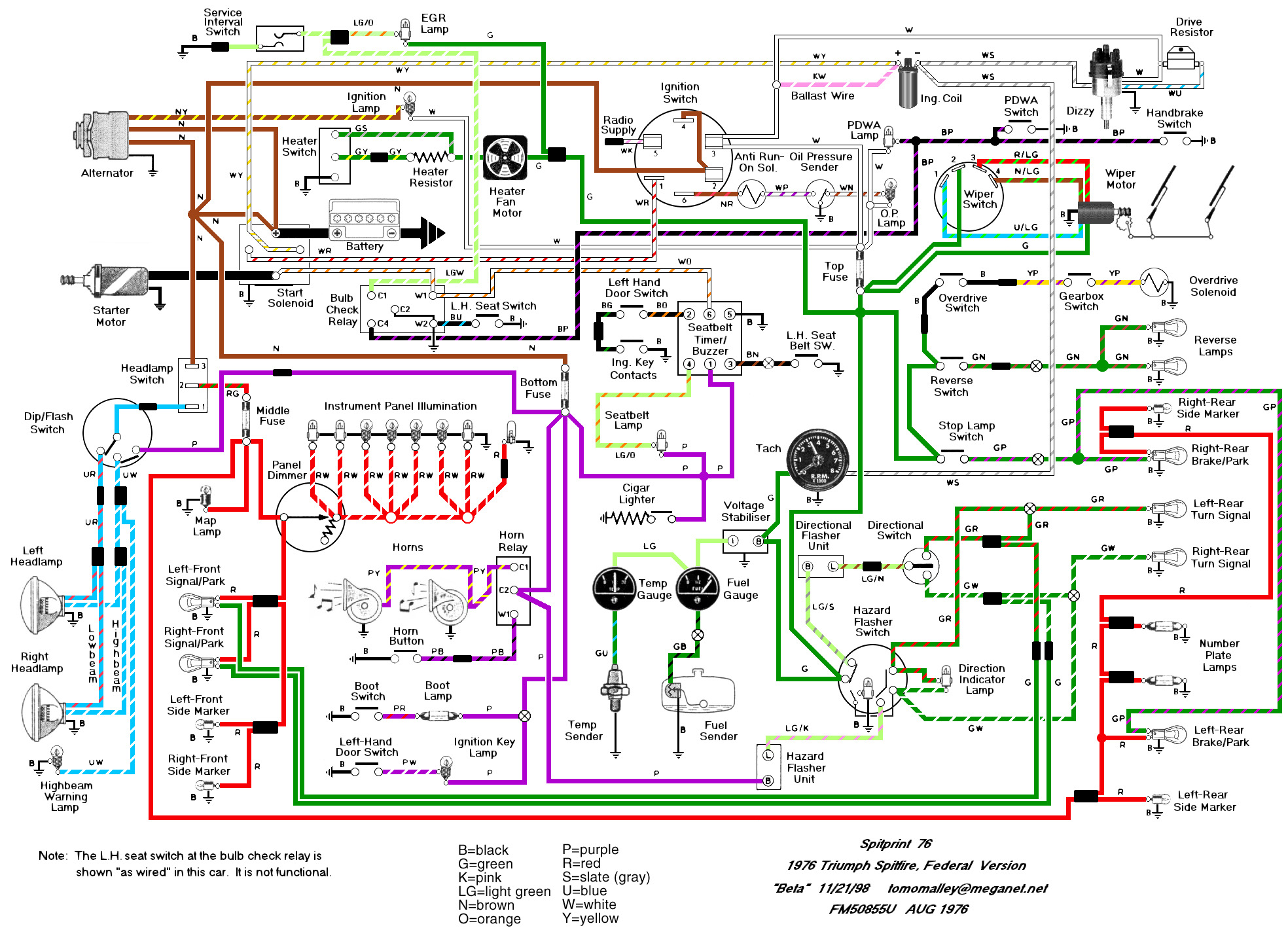 hight resolution of 1980 mg mgb wiring diagrams