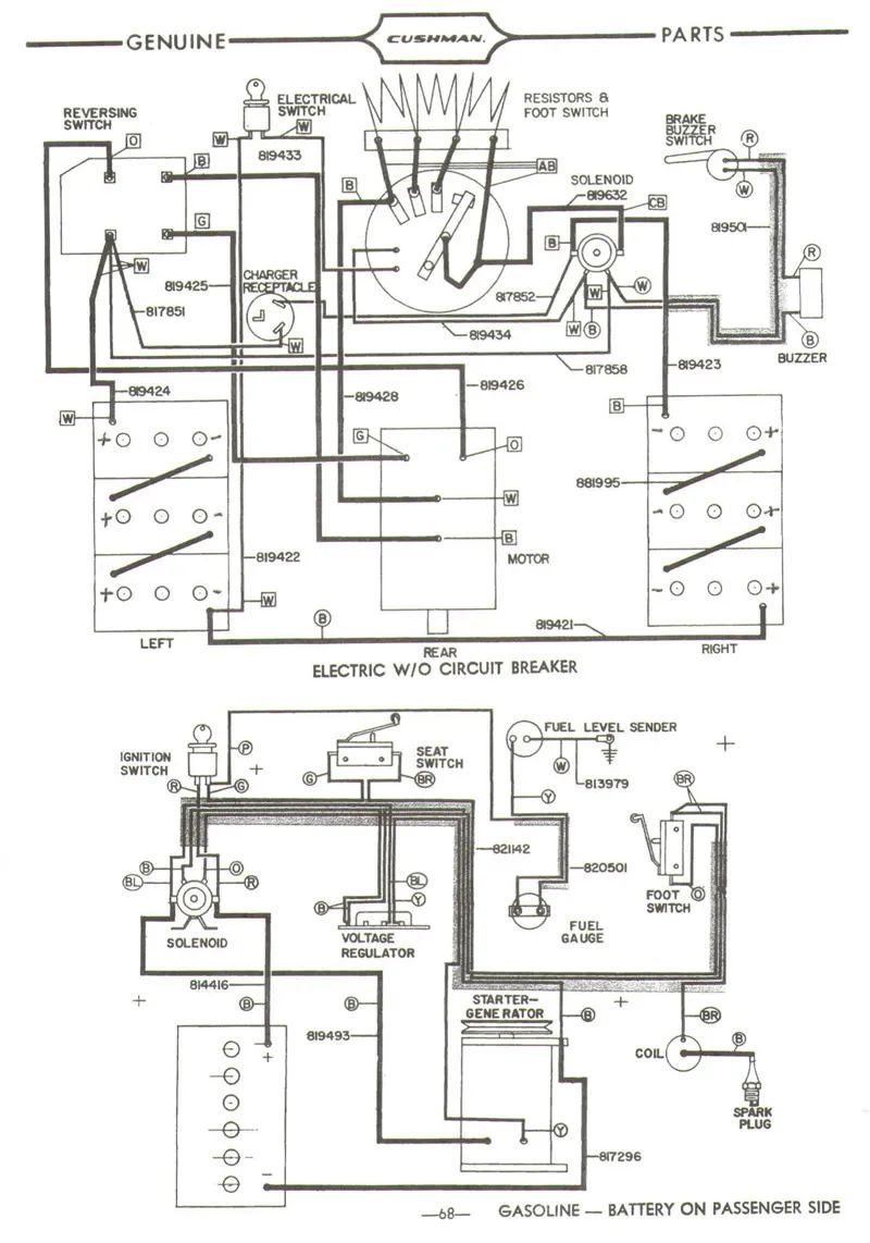 Cushman Eagle Engine Wiring Diagram Auto Electrical Harness Truckster Scooters