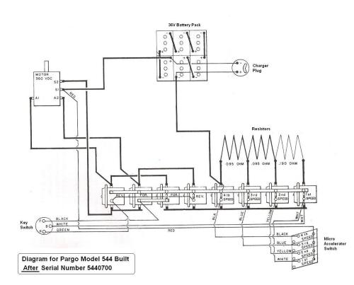 small resolution of top suggestions pargo golf cart wiring diagram
