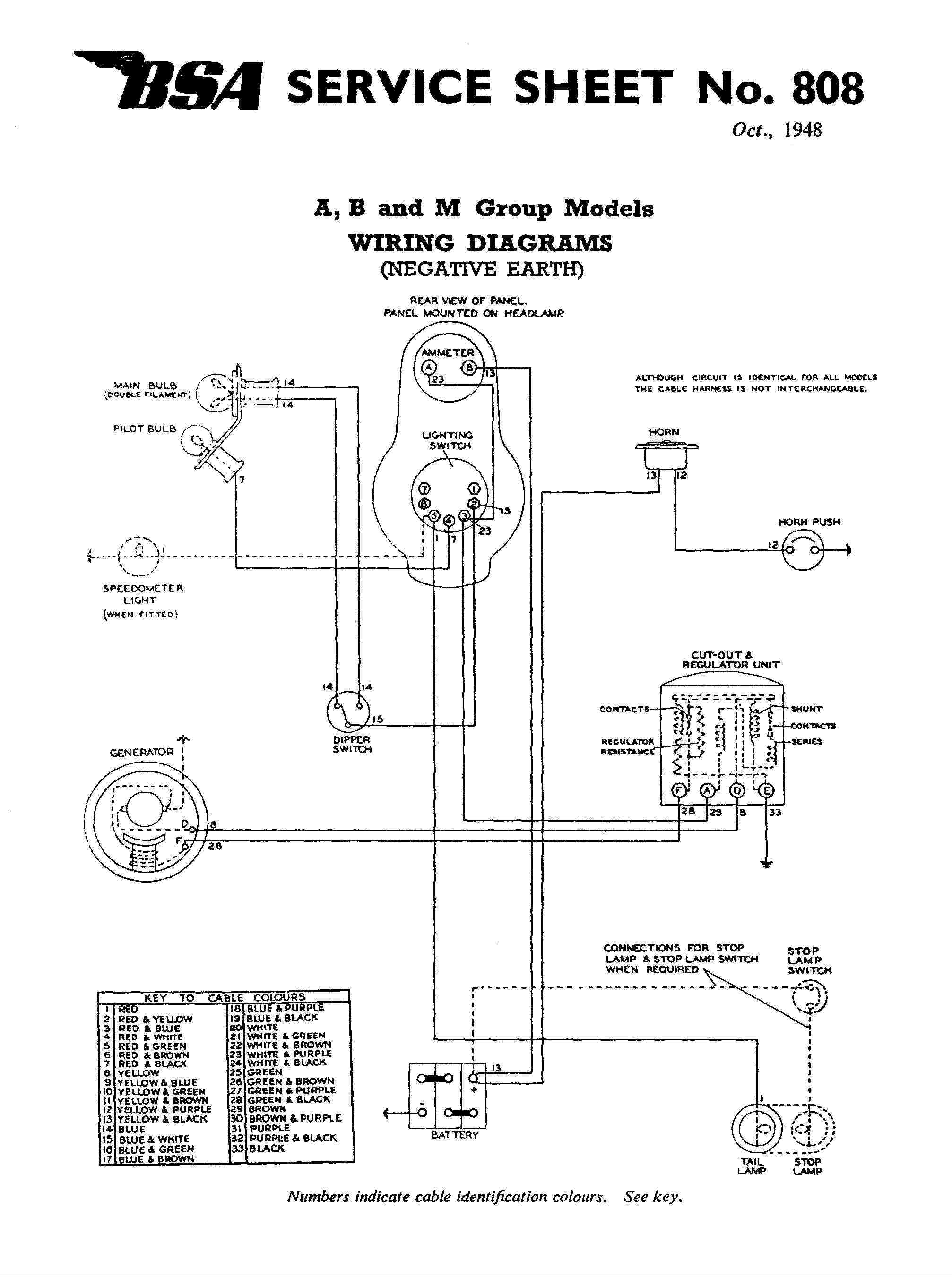 small resolution of bsa wiring diagram wiring library bsa wiring diagram bsa m20 wiring diagram explained diagrams