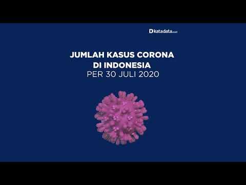 TERBARU: Kasus Corona di Indonesia per Kamis, 30 Juli 2020   Katadata Indonesia